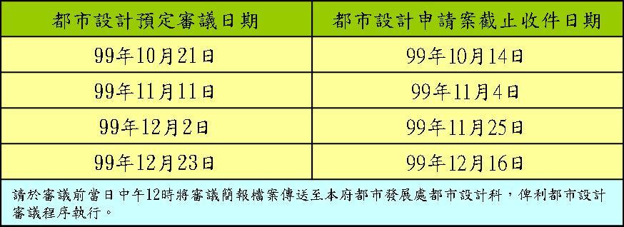 九十九年度台南市都市設計審議第四季審議期程與都市設計審議成果公告  0