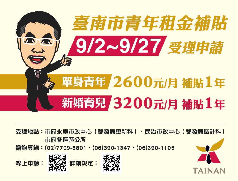 臺南市青年及婚育家庭租金補貼自9月2日起受理申請