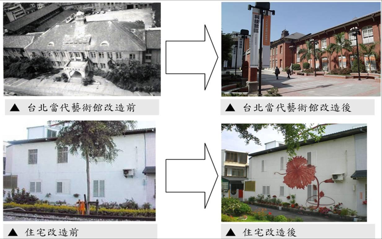 98年度「建築風貌環境整建示範計畫」(建築景觀拉皮),再造建築物新風華  0