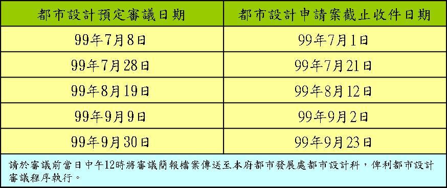 九十九年度台南市都市設計審議成果與第三季審議期程資訊  0